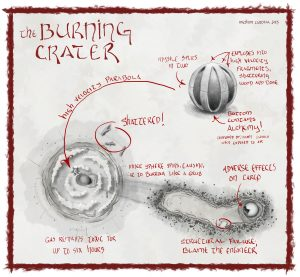 Burning Crater - Cartography by Meshon Cantrill